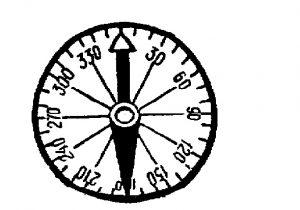Шкала компаса
