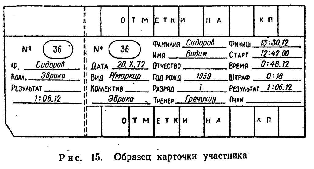 Контрольная карточка для отметки на радио-КП
