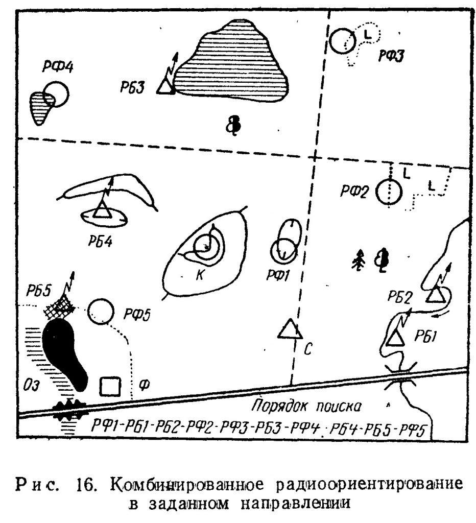 Комбинированное радиоориентирование в заданном направлении